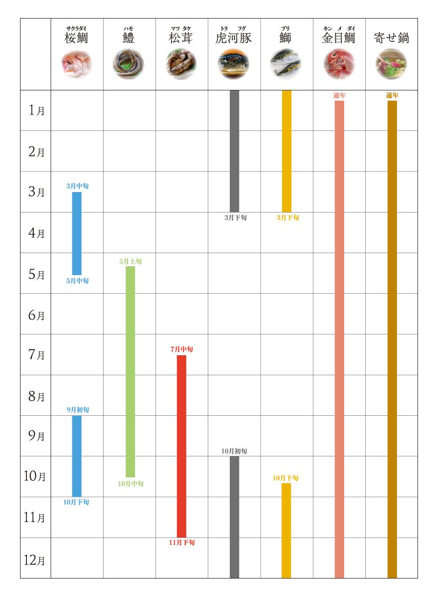 年間食材カレンダー